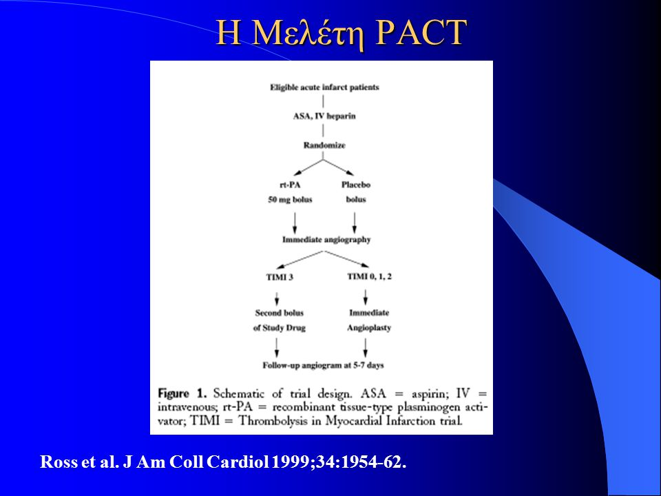 Η Μελέτη PACT Ross et al. J Am Coll Cardiol 1999;34:1954-62.