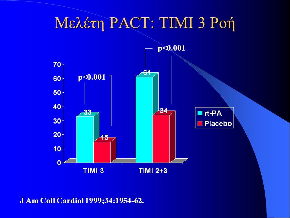 Μελέτη PACT: TIMI 3 Ροή p<0.001 p<0.001