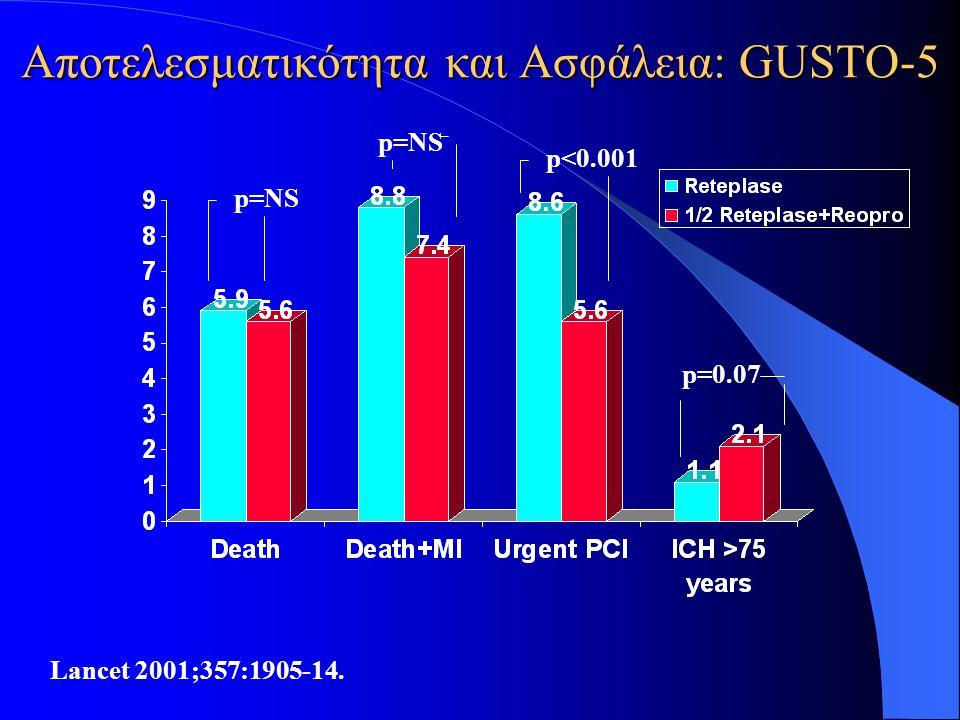 Αποτελεσματικότητα και Ασφάλεια: GUSTO-5