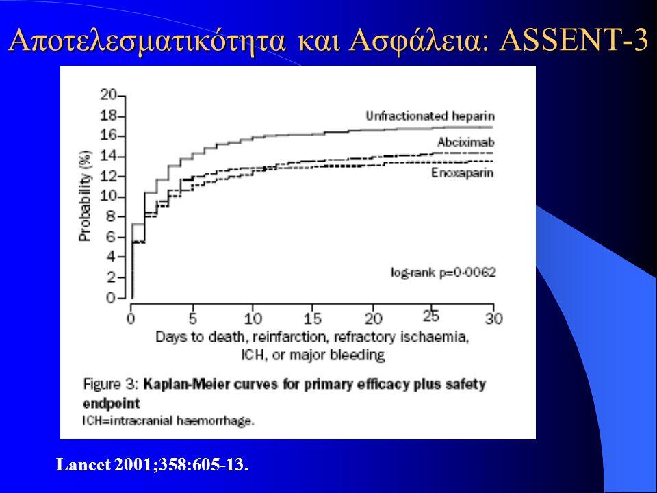 Αποτελεσματικότητα και Ασφάλεια: ASSENT-3
