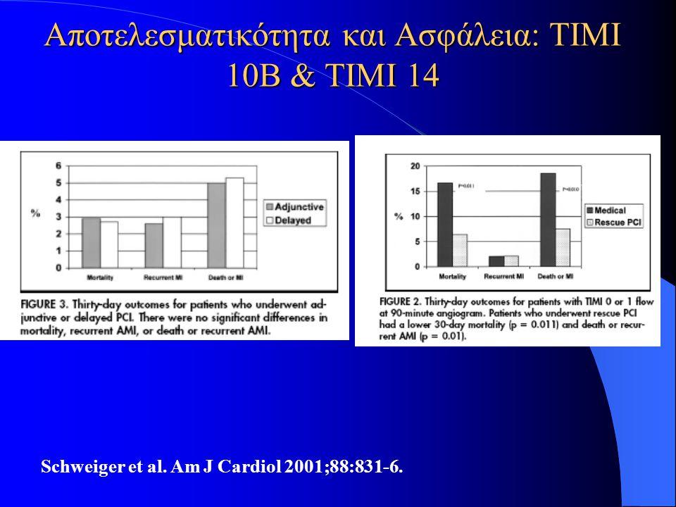 Αποτελεσματικότητα και Ασφάλεια: TIMI 10B & TIMI 14