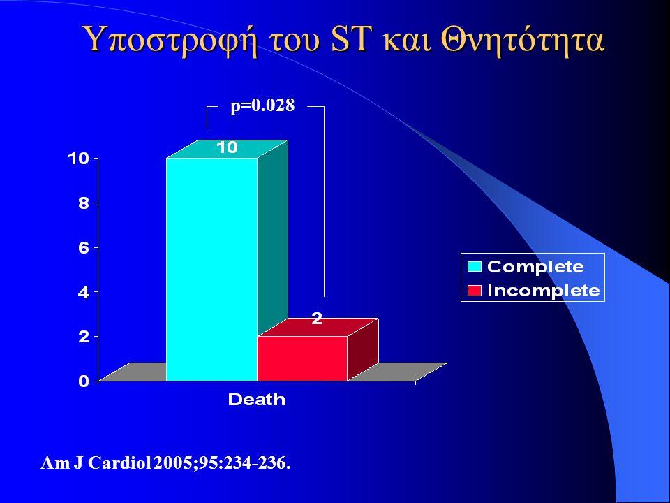 Υποστροφή του ST και Θνητότητα