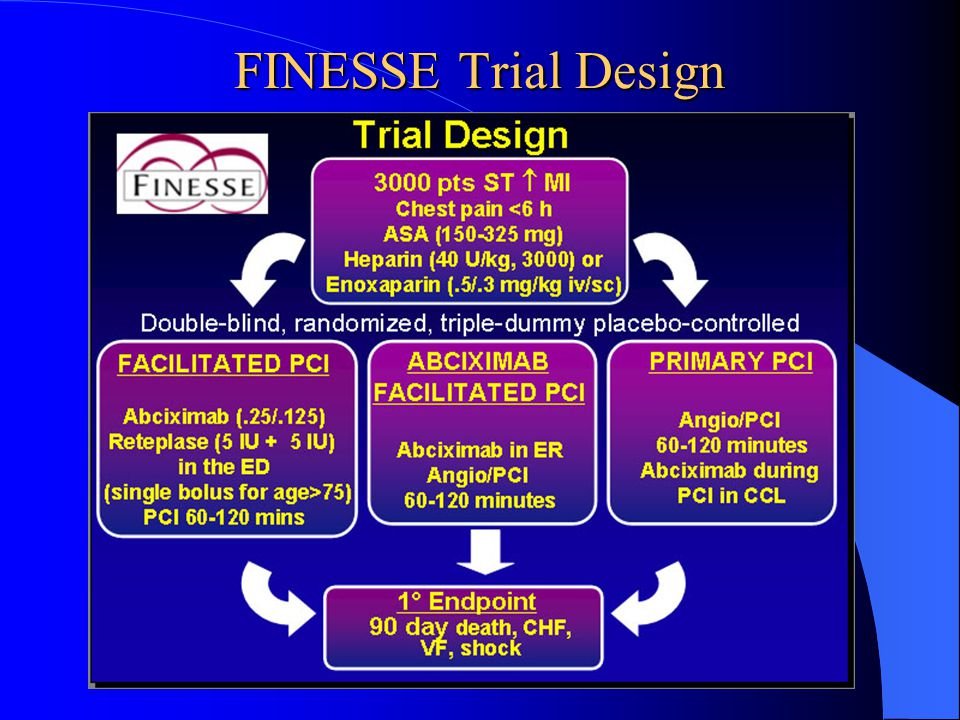 FINESSE Trial Design