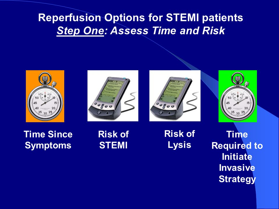 Reperfusion Options for STEMI patients Step One: Assess Time and Risk
