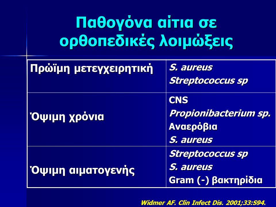 Παθογόνα αίτια σε ορθοπεδικές λοιμώξεις