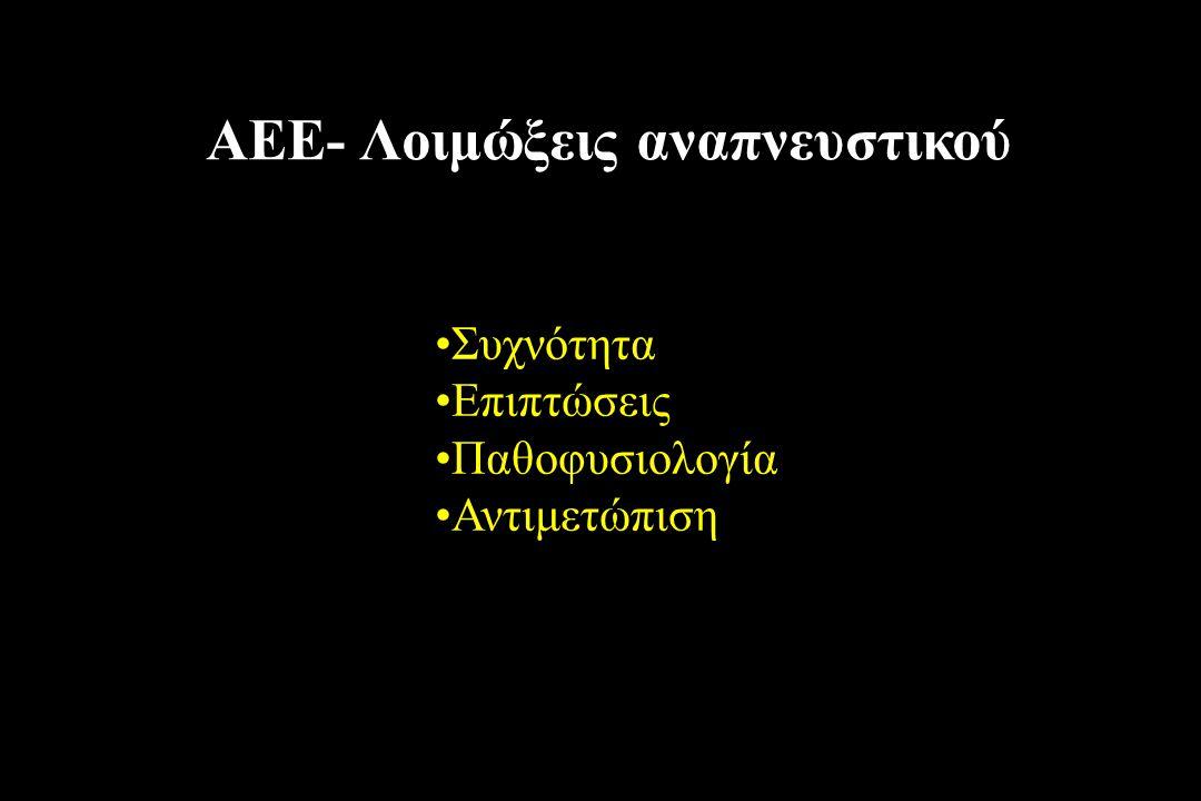 ΑΕΕ- Λοιμώξεις αναπνευστικού