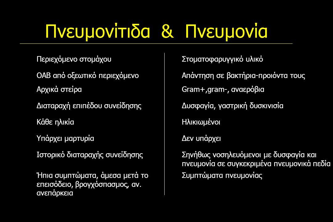 Πνευμονίτιδα & Πνευμονία