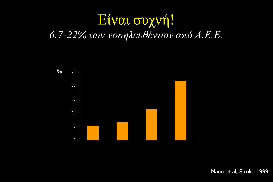 Είναι συχνή! 6.7-22% των νοσηλευθέντων από Α.Ε.Ε.