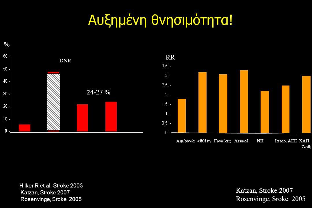 Αυξημένη θνησιμότητα! % RR 24-27 % Katzan, Stroke 2007