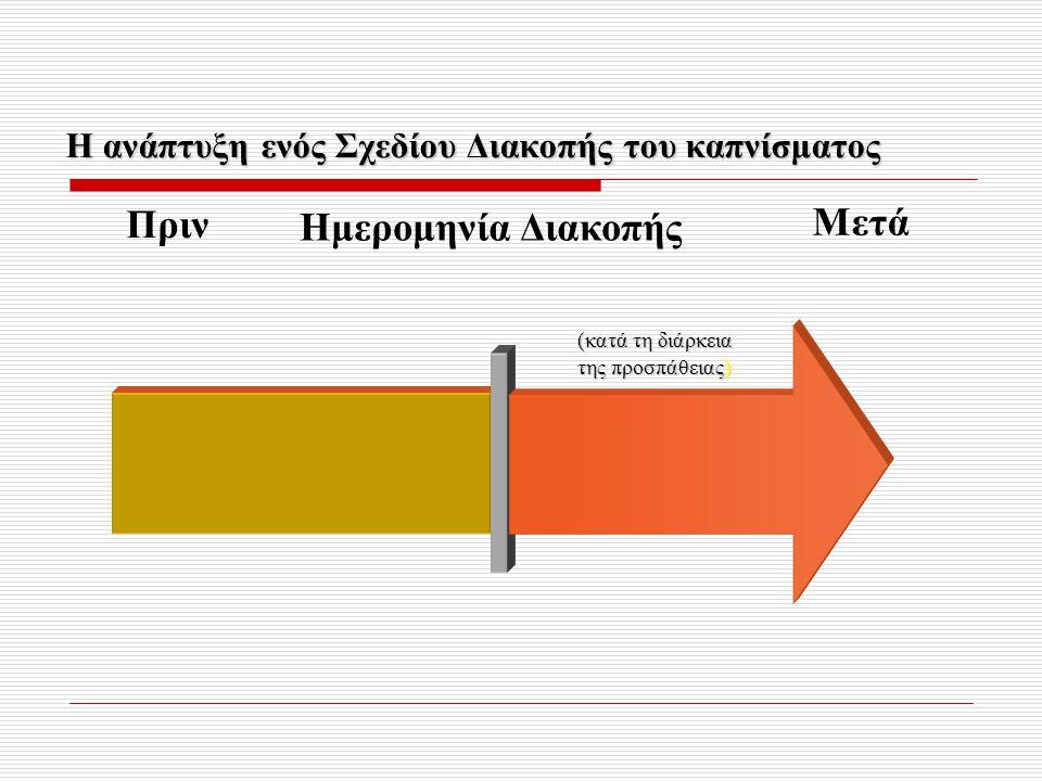 Η ανάπτυξη ενός Σχεδίου Διακοπής του καπνίσματος