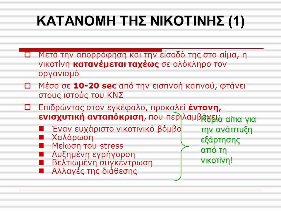 ΚΑΤΑΝΟΜΗ ΤΗΣ ΝΙΚΟΤΙΝΗΣ (1)