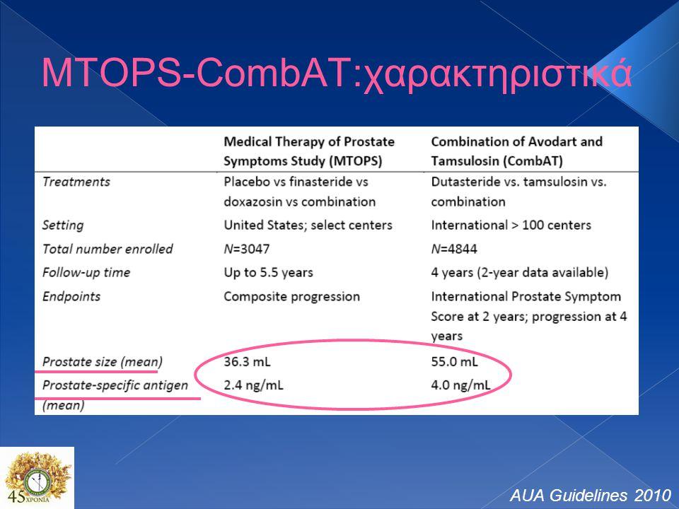 MTOPS-CombAT:χαρακτηριστικά