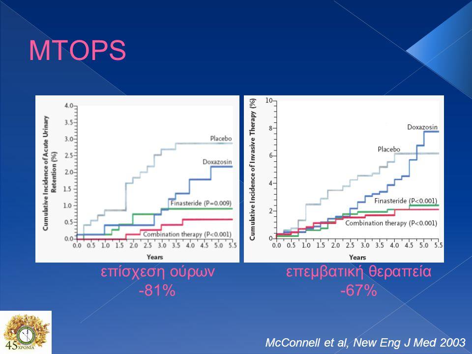 MTOPS επίσχεση ούρων -81% επεμβατική θεραπεία -67%