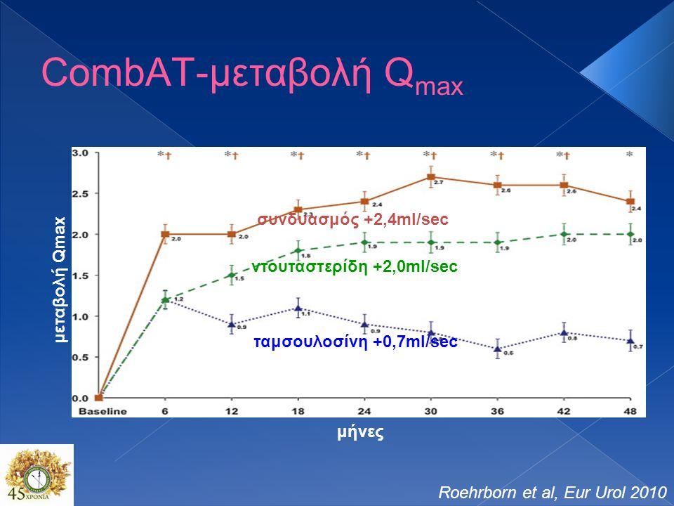 ντουταστερίδη +2,0ml/sec