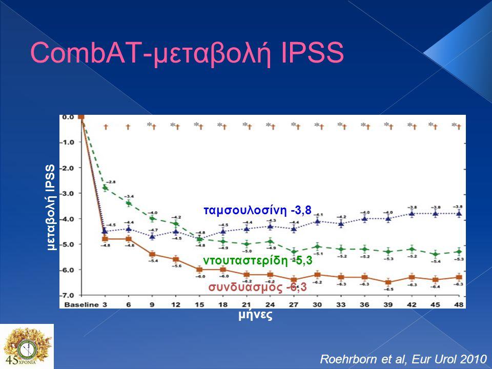 CombAT-μεταβολή IPSS μεταβολή IPSS ταμσουλοσίνη -3,8