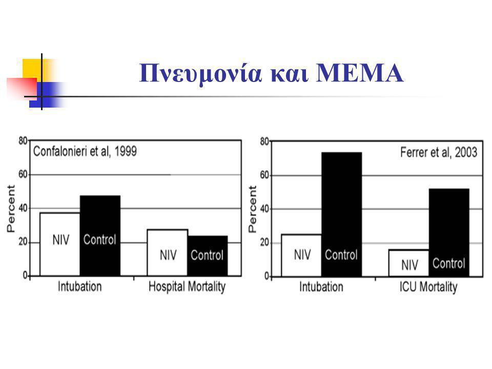 Πνευμονία και ΜΕΜΑ