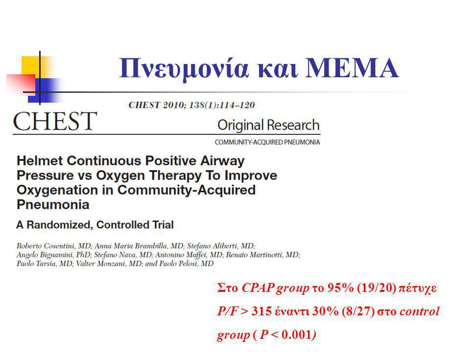 Πνευμονία και ΜΕΜΑ Στο CPAP group το 95% (19/20) πέτυχε P/F > 315 έναντι 30% (8/27) στο control group ( P < 0.001)
