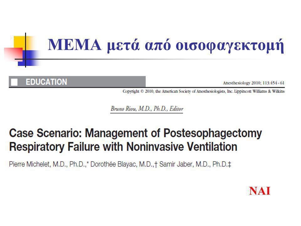 MEMA μετά από οισοφαγεκτομή
