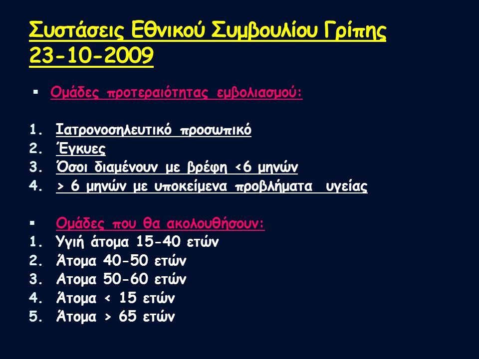 Συστάσεις Εθνικού Συμβουλίου Γρίπης 23-10-2009