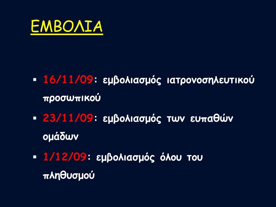 ΕΜΒΟΛΙΑ 16/11/09: εμβολιασμός ιατρονοσηλευτικού προσωπικού