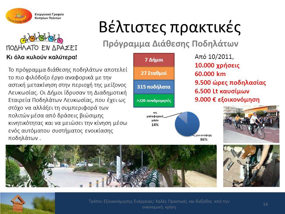Βέλτιστες πρακτικές Πρόγραμμα Διάθεσης Ποδηλάτων Από 10/2011,