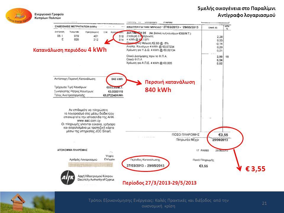 € 3,55 5μελής οικογένεια στο Παραλίμνι Αντίγραφο λογαριασμού
