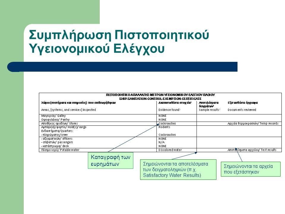 Συμπλήρωση Πιστοποιητικού Υγειονομικού Ελέγχου