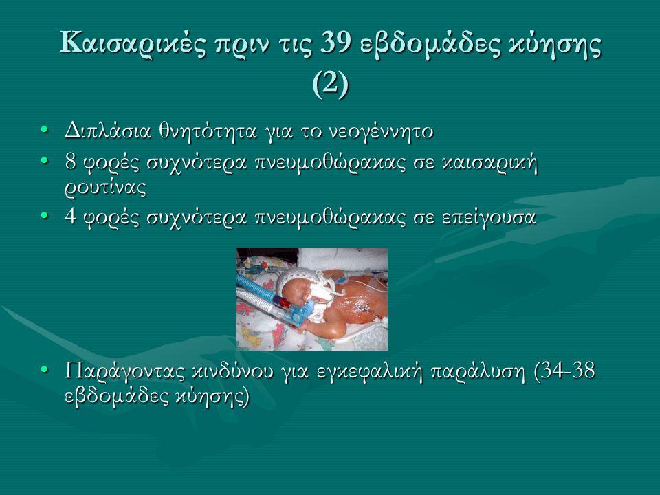 Καισαρικές πριν τις 39 εβδομάδες κύησης (2)