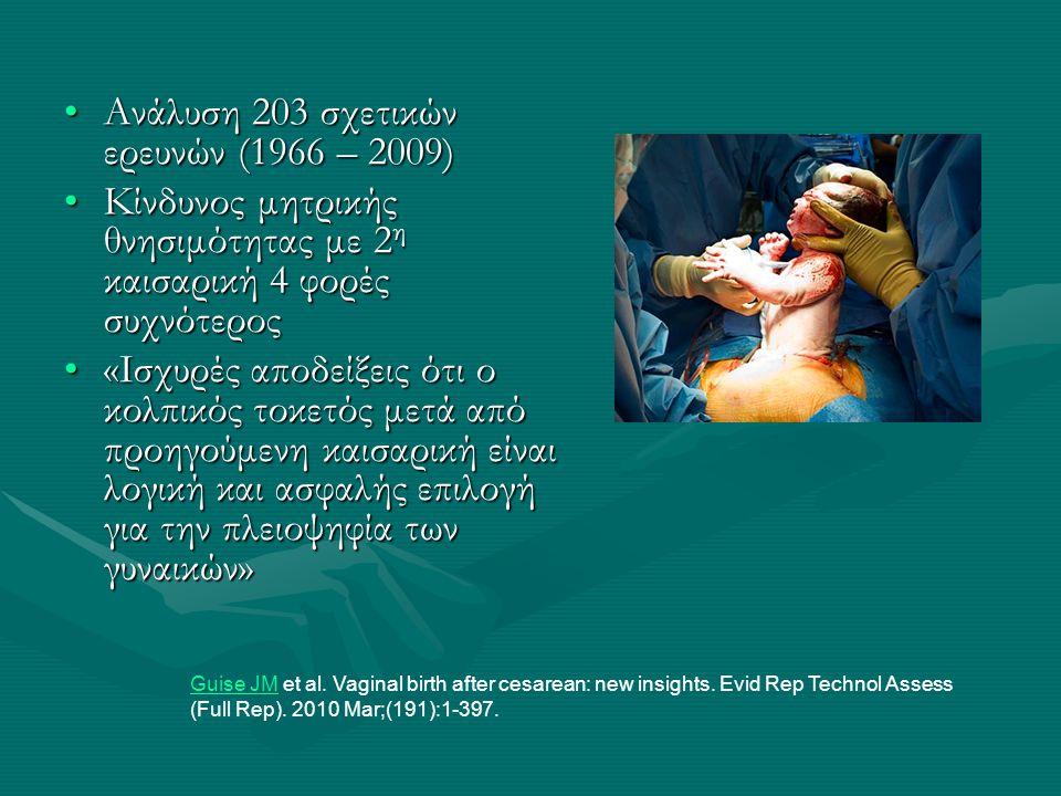 Ανάλυση 203 σχετικών ερευνών (1966 – 2009)