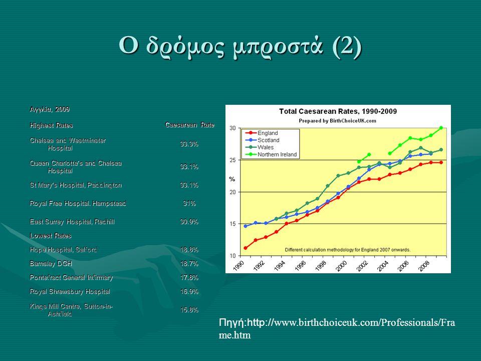 Ο δρόμος μπροστά (2) Αγγλία, 2009. Highest Rates. Caesarean Rate. Chelsea and Westminster Hospital.