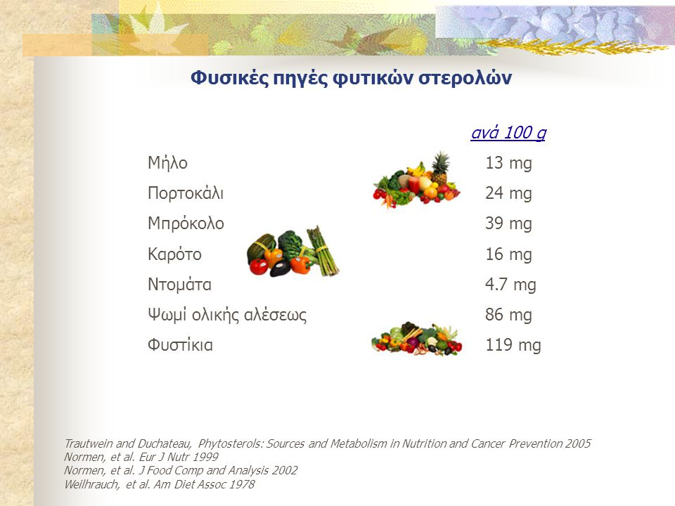 Φυσικές πηγές φυτικών στερολών