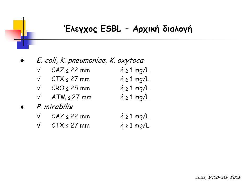 Έλεγχος ESBL – Αρχική διαλογή