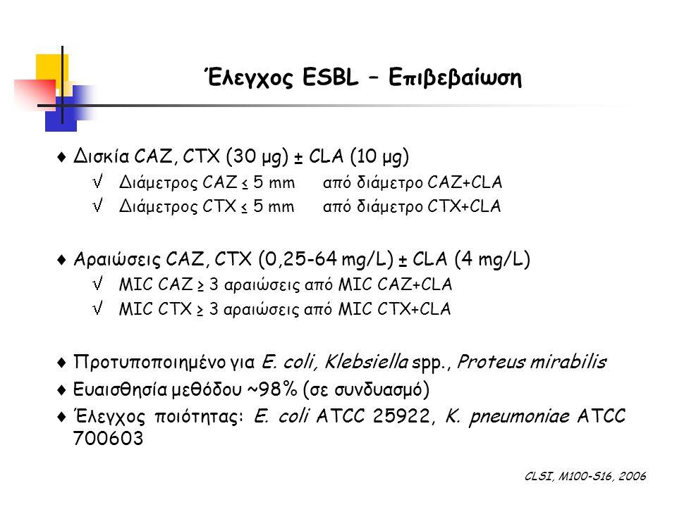 Έλεγχος ESBL – Επιβεβαίωση