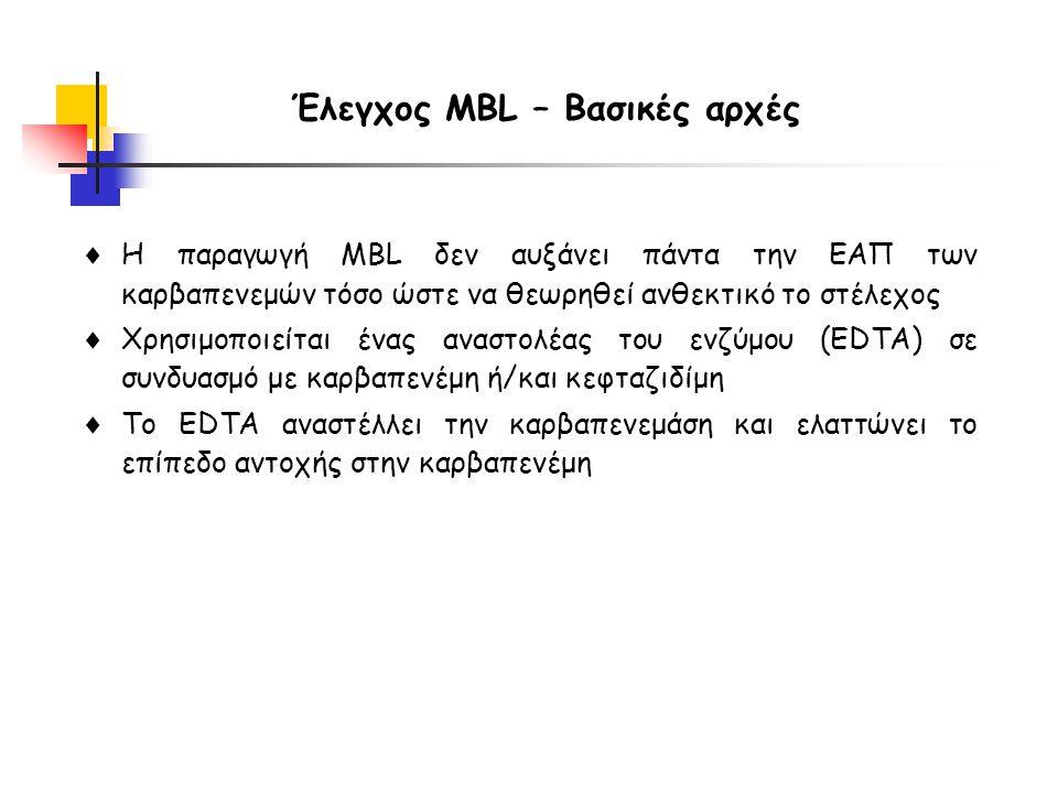 Έλεγχος MBL – Βασικές αρχές