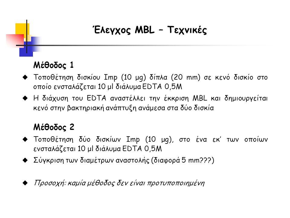 Έλεγχος MBL – Τεχνικές Μέθοδος 1 Μέθοδος 2