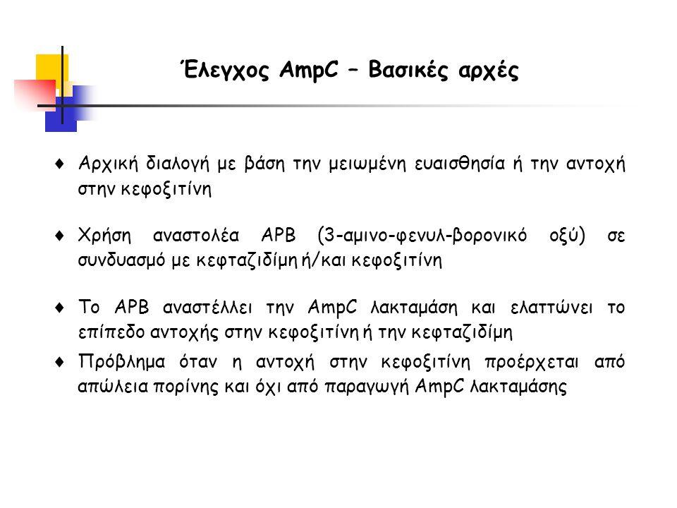 Έλεγχος AmpC – Βασικές αρχές