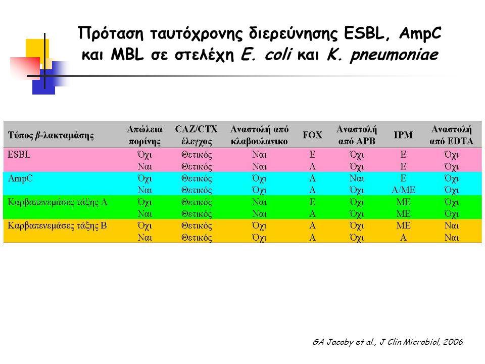 Πρόταση ταυτόχρονης διερεύνησης ESBL, AmpC και MBL σε στελέχη E