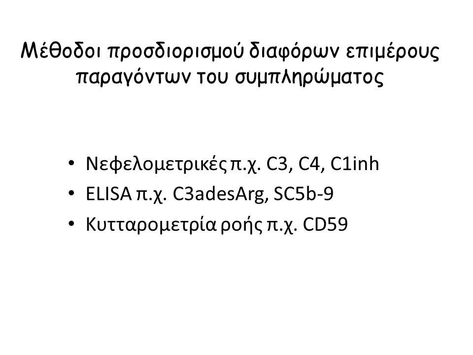 Μέθοδοι προσδιορισμού διαφόρων επιμέρους παραγόντων του συμπληρώματος