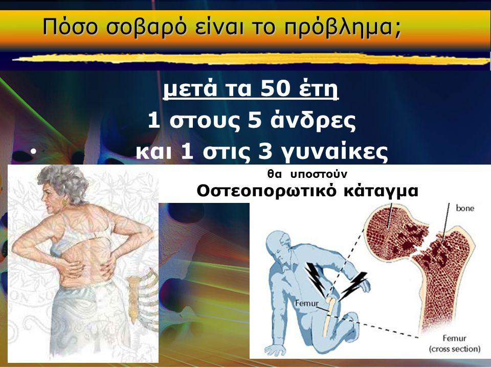Οστεοπορωτικό κάταγμα