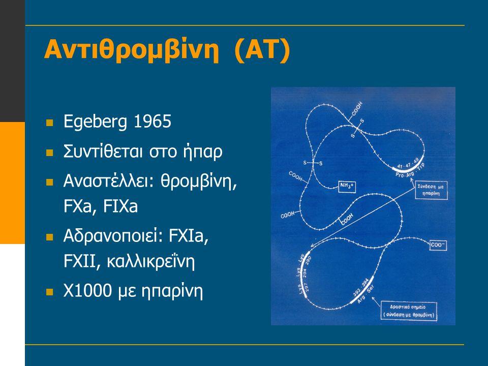 Αντιθρομβίνη (ΑΤ) Egeberg 1965 Συντίθεται στο ήπαρ