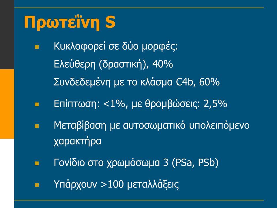 Πρωτεΐνη S Κυκλοφορεί σε δύο μορφές: Ελεύθερη (δραστική), 40%