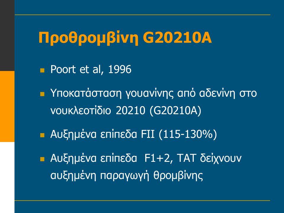 Προθρομβίνη G20210A Poort et al, 1996
