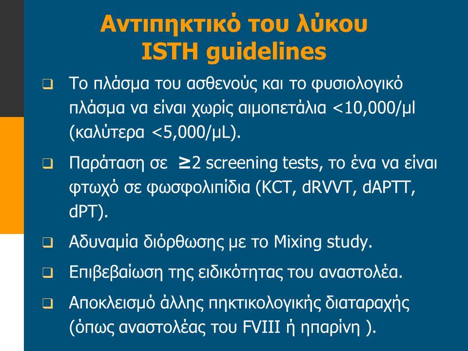 Αντιπηκτικό του λύκου ISTH guidelines
