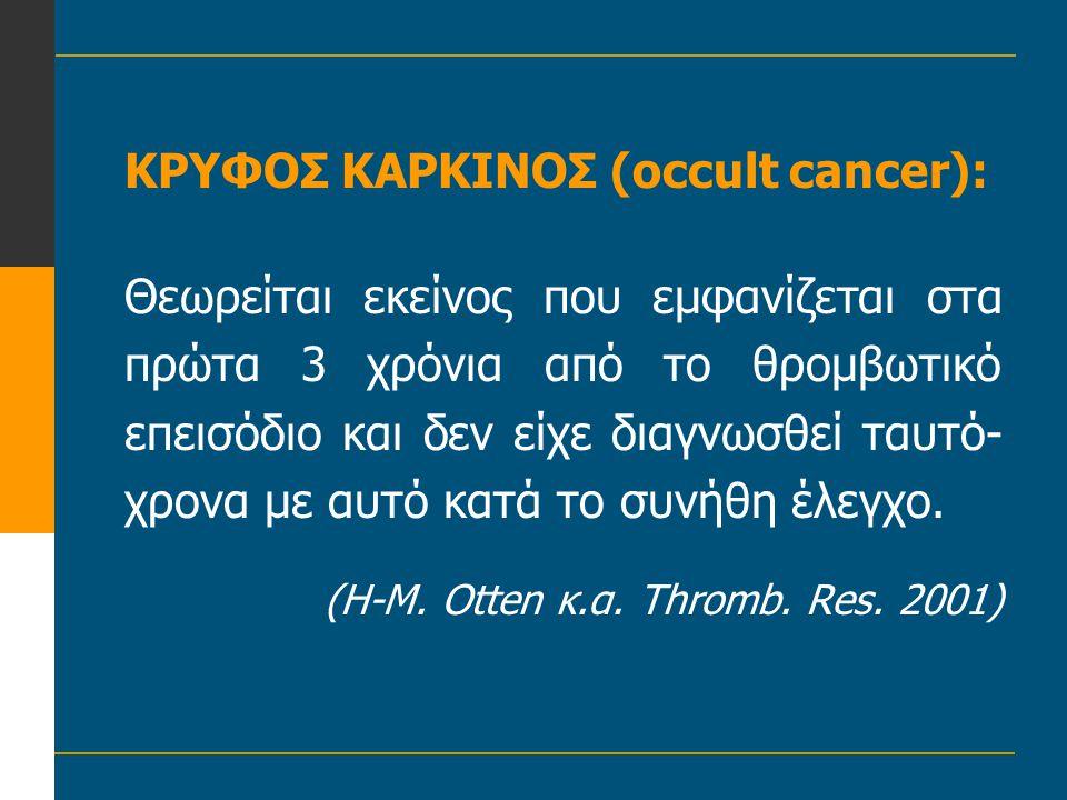ΚΡΥΦΟΣ ΚΑΡΚΙΝΟΣ (occult cancer):