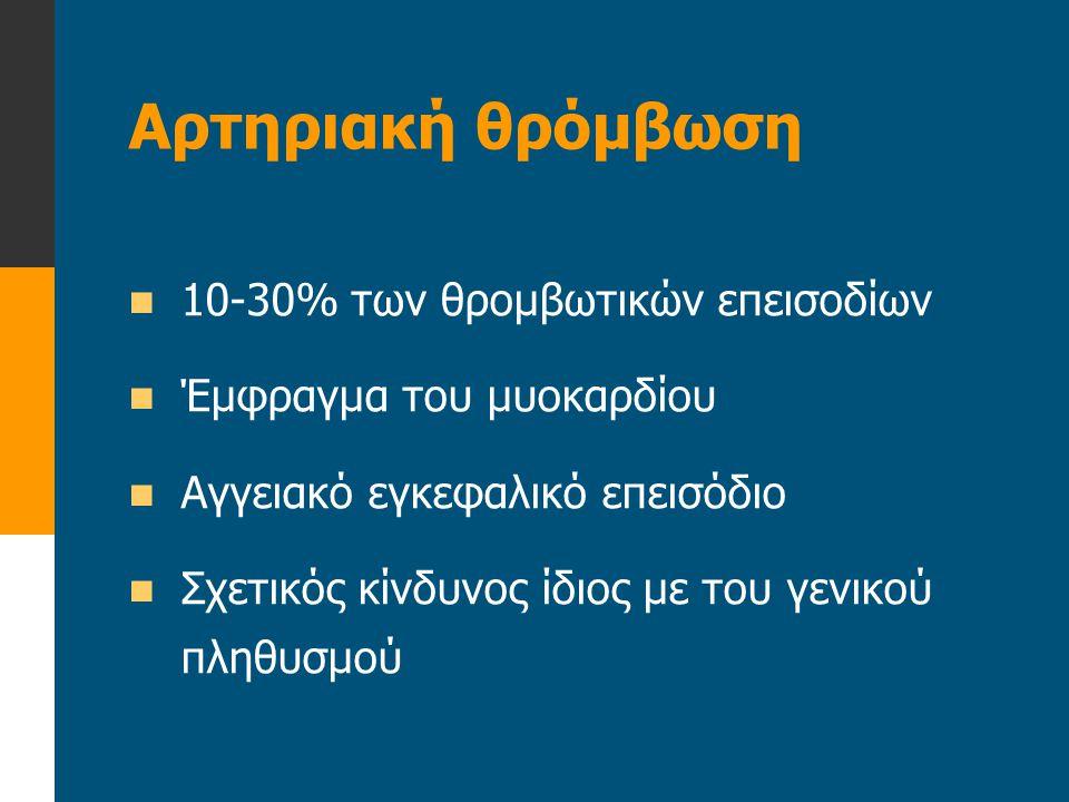 Αρτηριακή θρόμβωση 10-30% των θρομβωτικών επεισοδίων