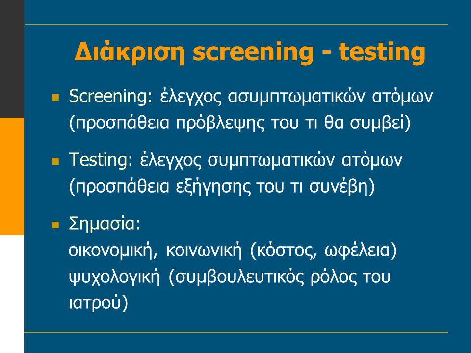 Διάκριση screening - testing