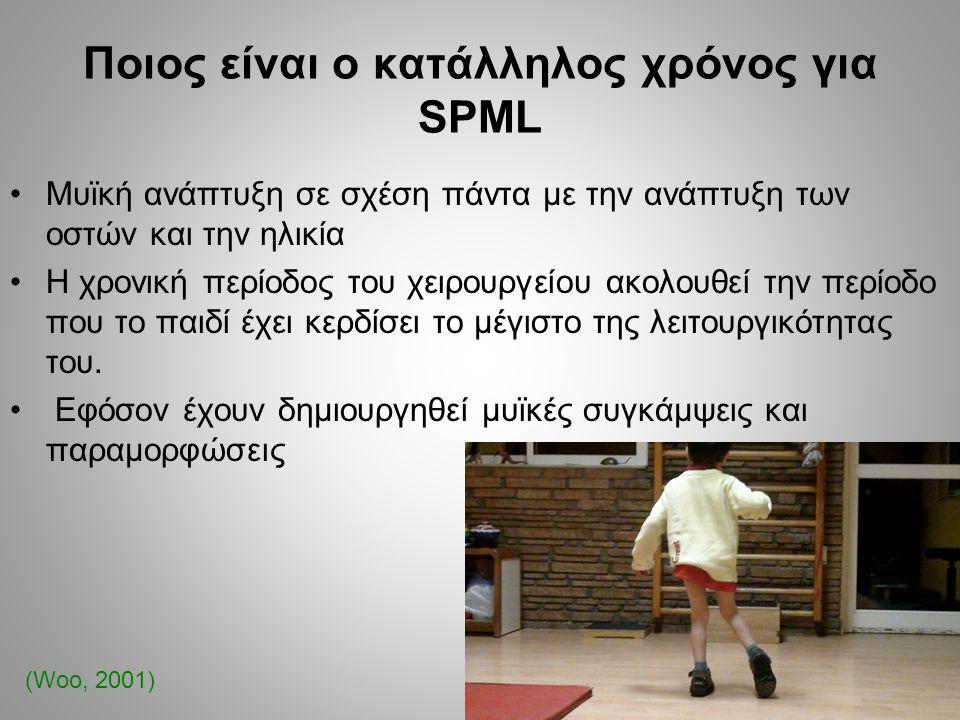 Ποιος είναι ο κατάλληλος χρόνος για SPML
