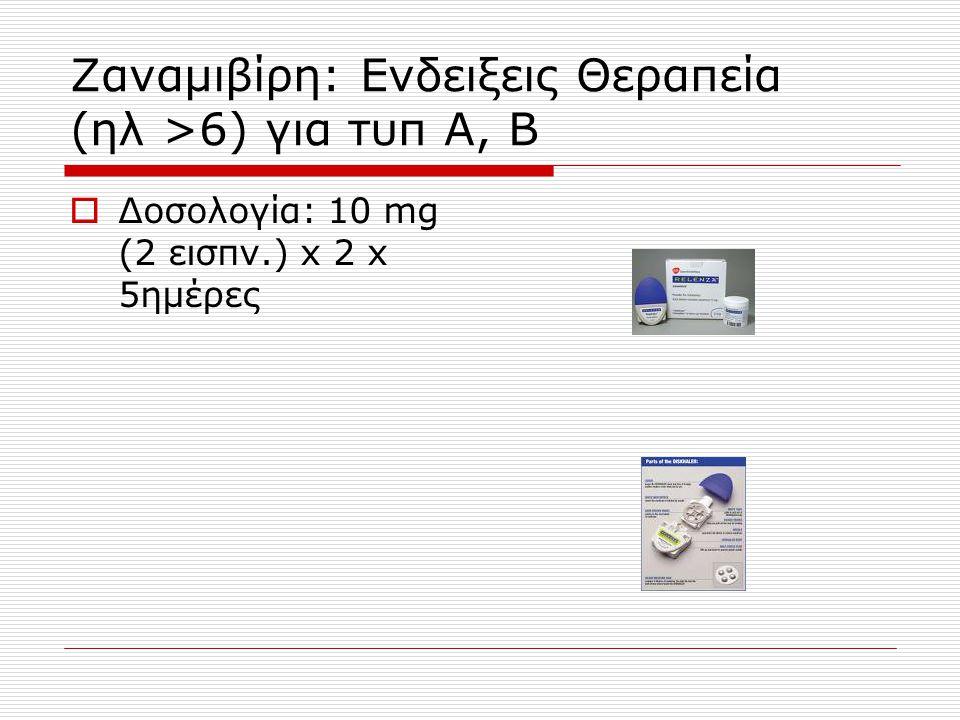 Zαναμιβίρη: Ενδειξεις Θεραπεία (ηλ >6) για τυπ Α, Β