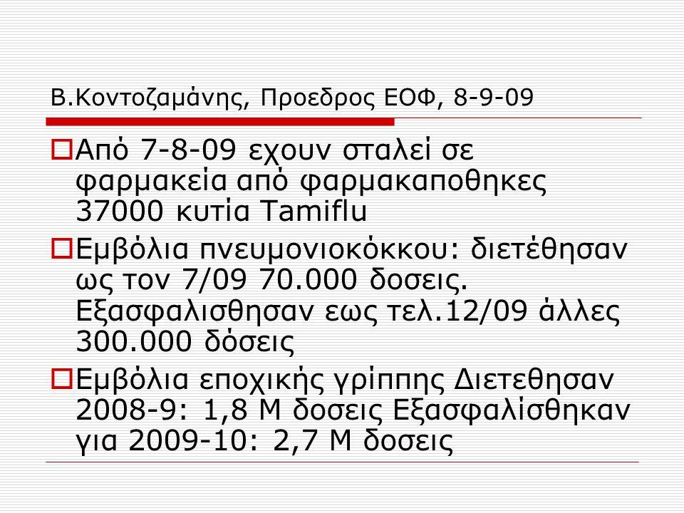 Β.Κοντοζαμάνης, Προεδρος ΕΟΦ, 8-9-09