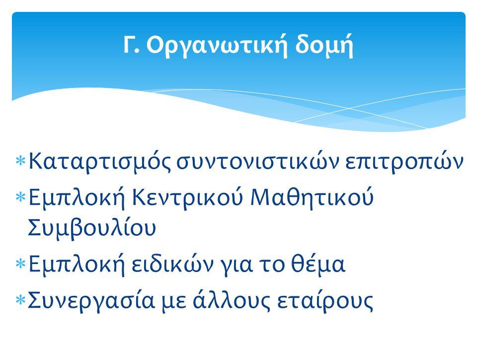 Γ. Οργανωτική δομή Καταρτισμός συντονιστικών επιτροπών